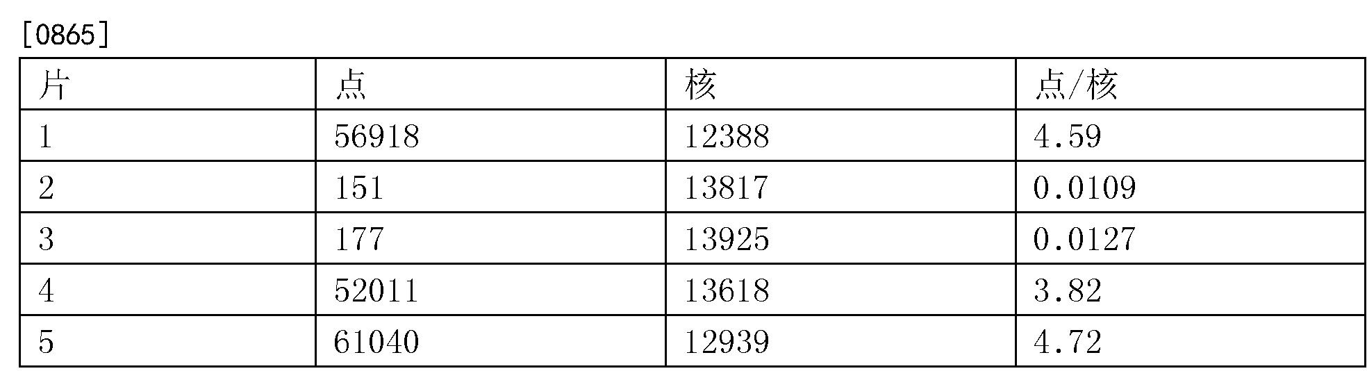 Figure CN103649713BD00771