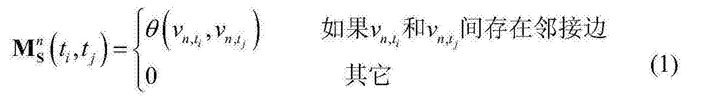 Figure CN104408158BD00107