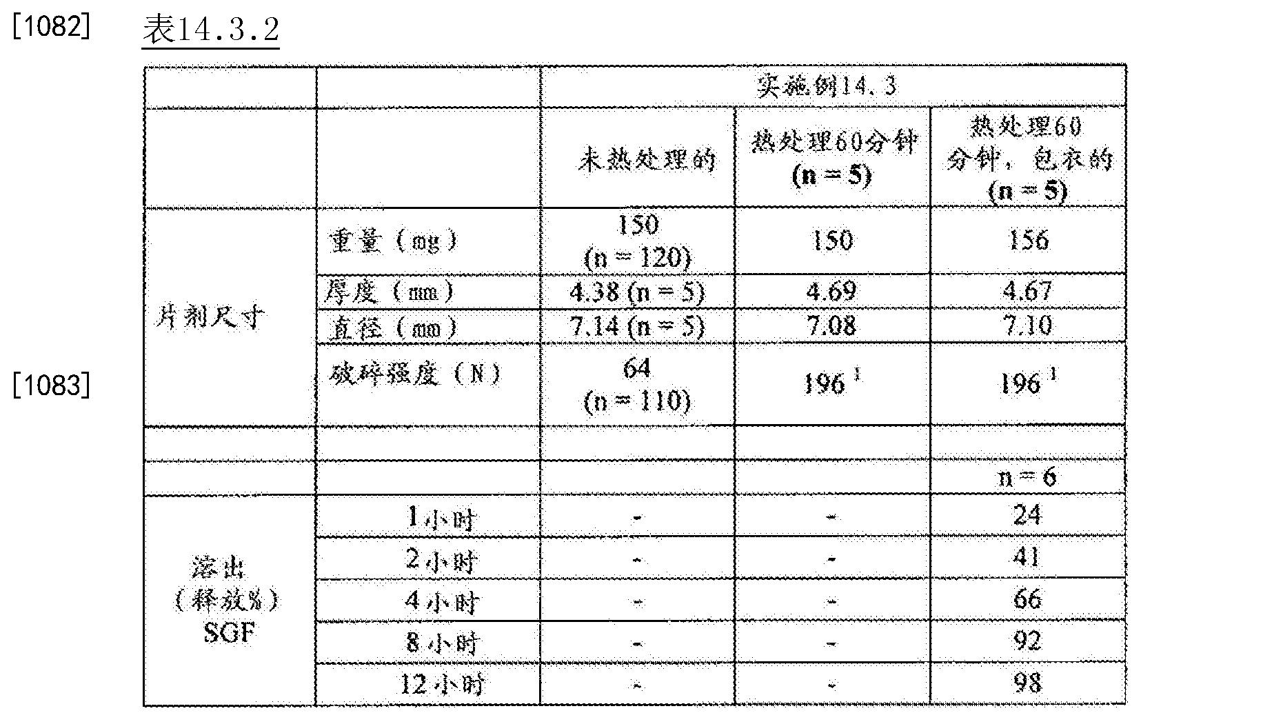 Figure CN102688241BD00972