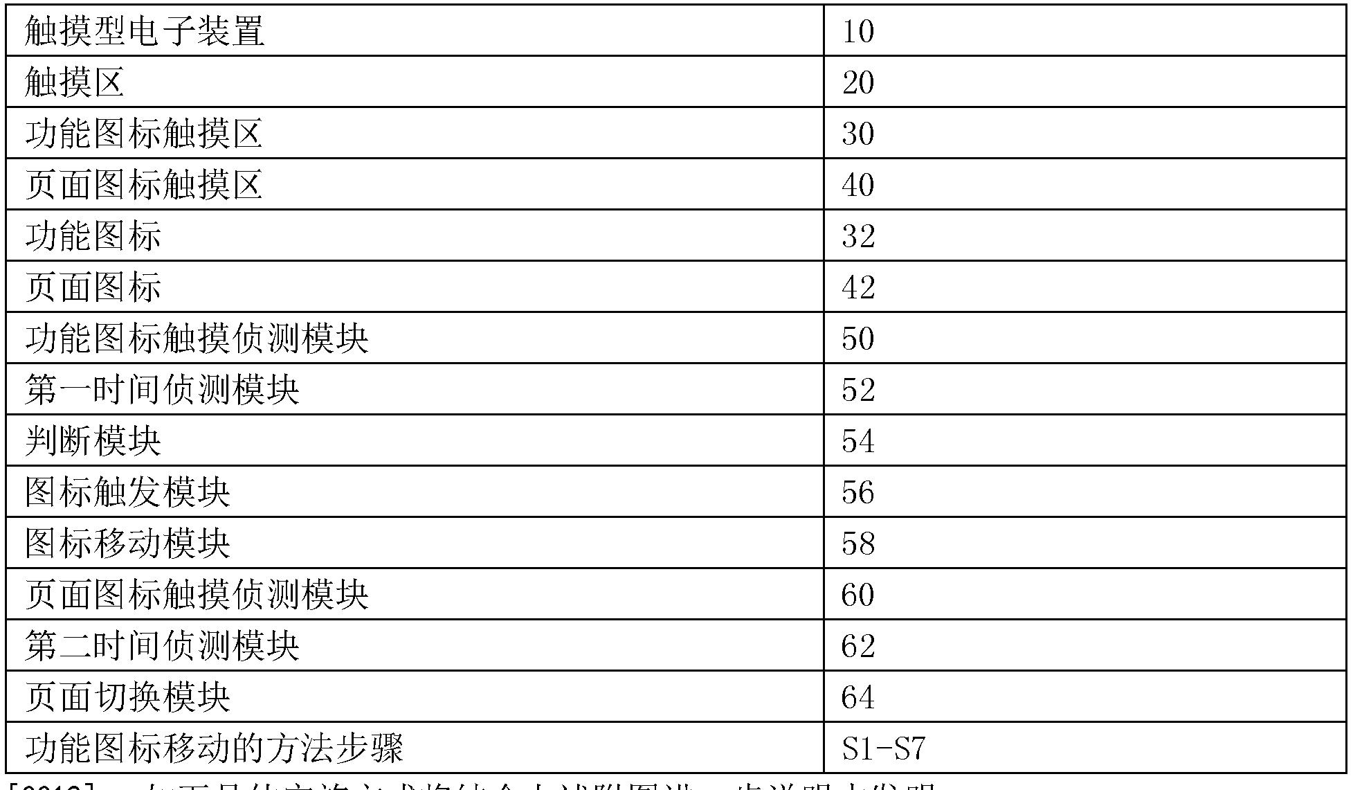 Figure CN102221931BD00041