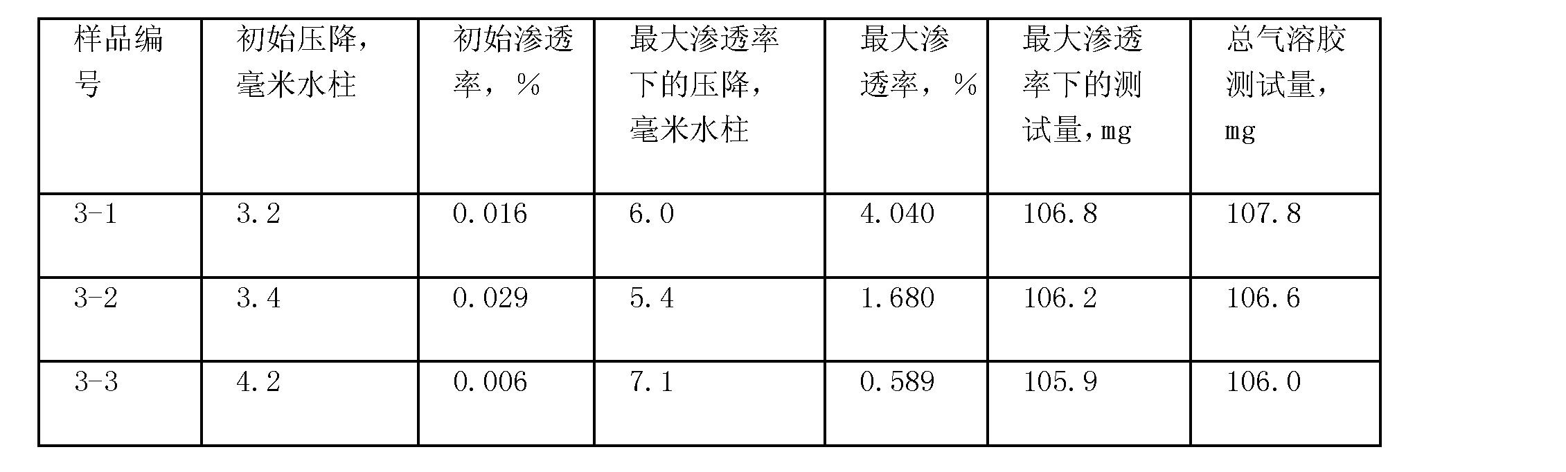 Figure CN101495189BD00272