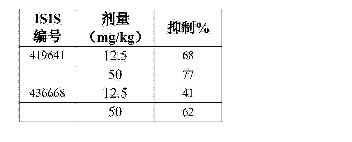 Figure CN104894129AD00581