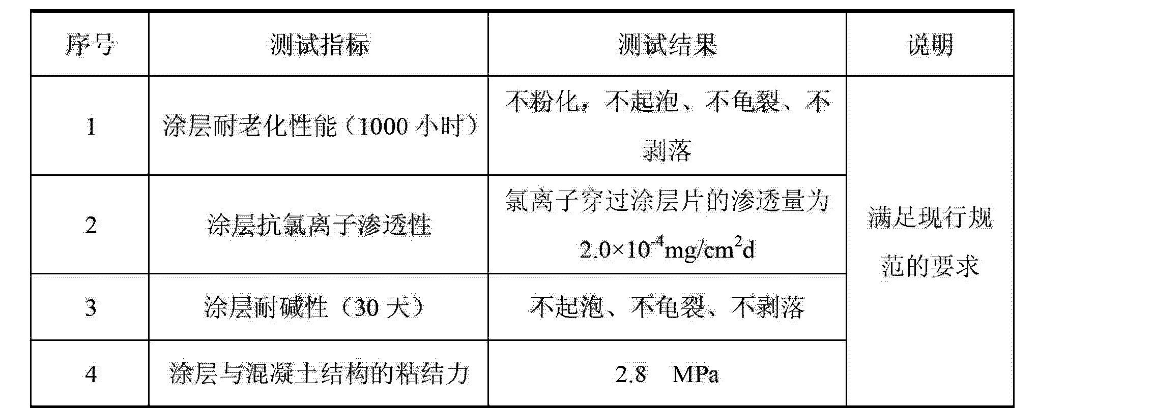 Figure CN102676000AD00052