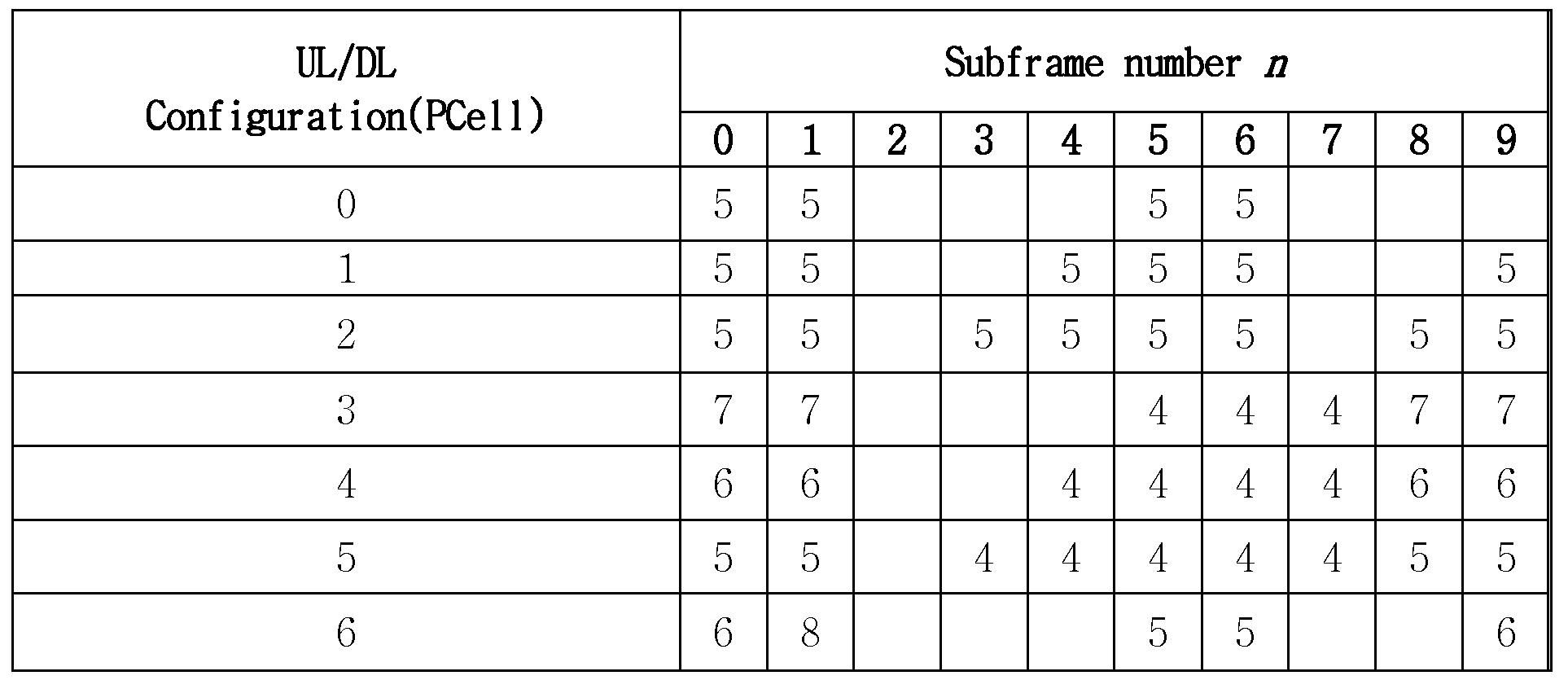 Figure PCTKR2013002889-appb-I000011