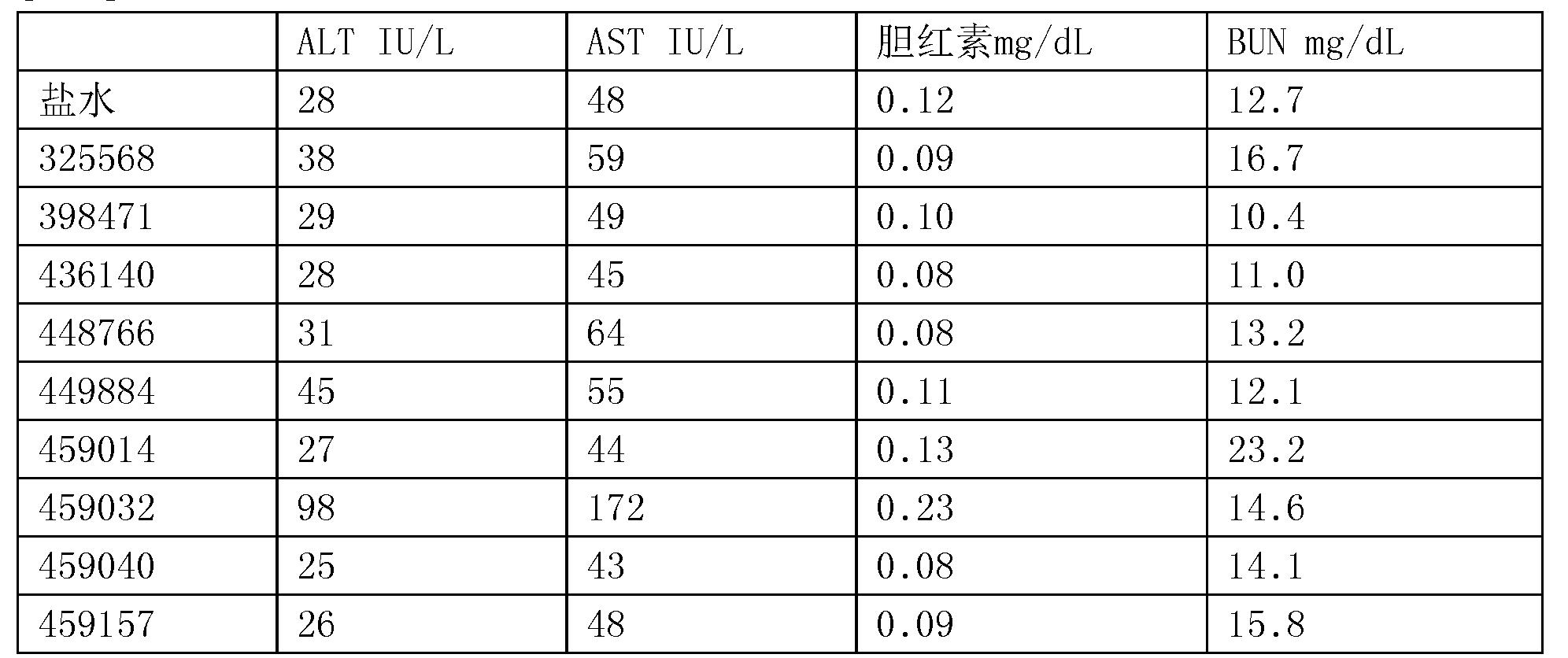 Figure CN103814132BD00812