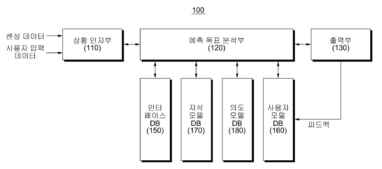 Figure R1020090051675