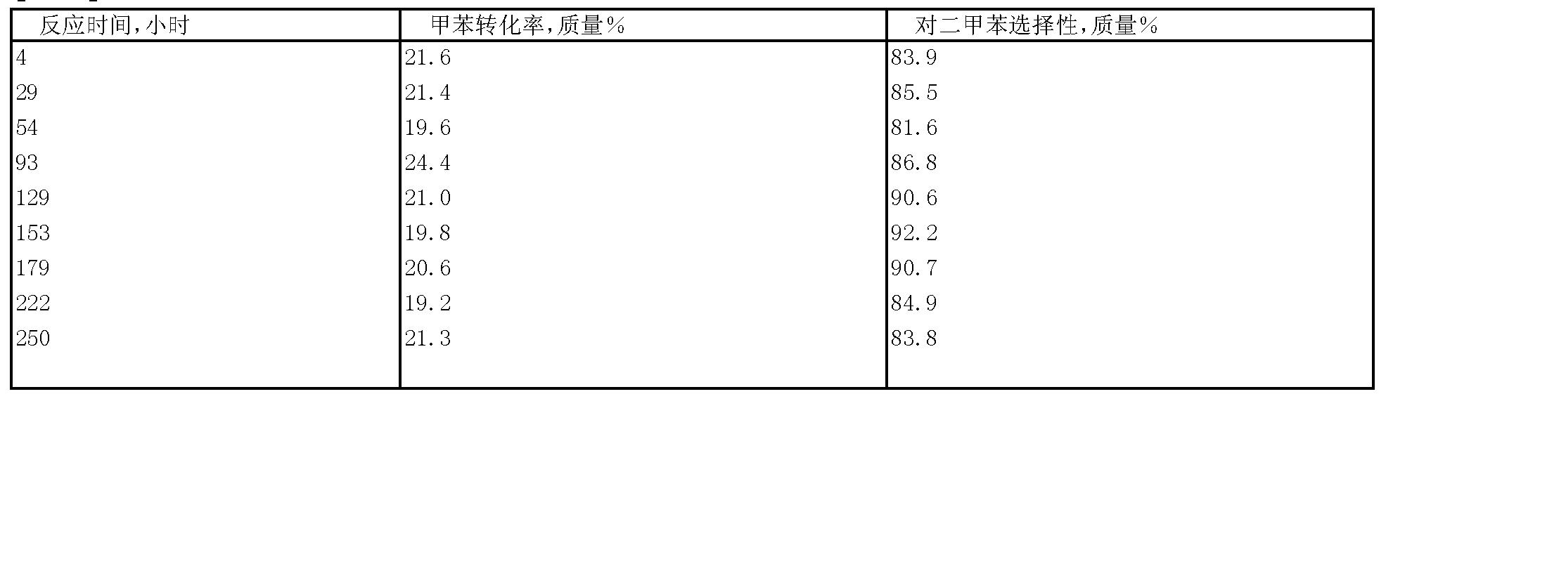 Figure CN102335622AD00112