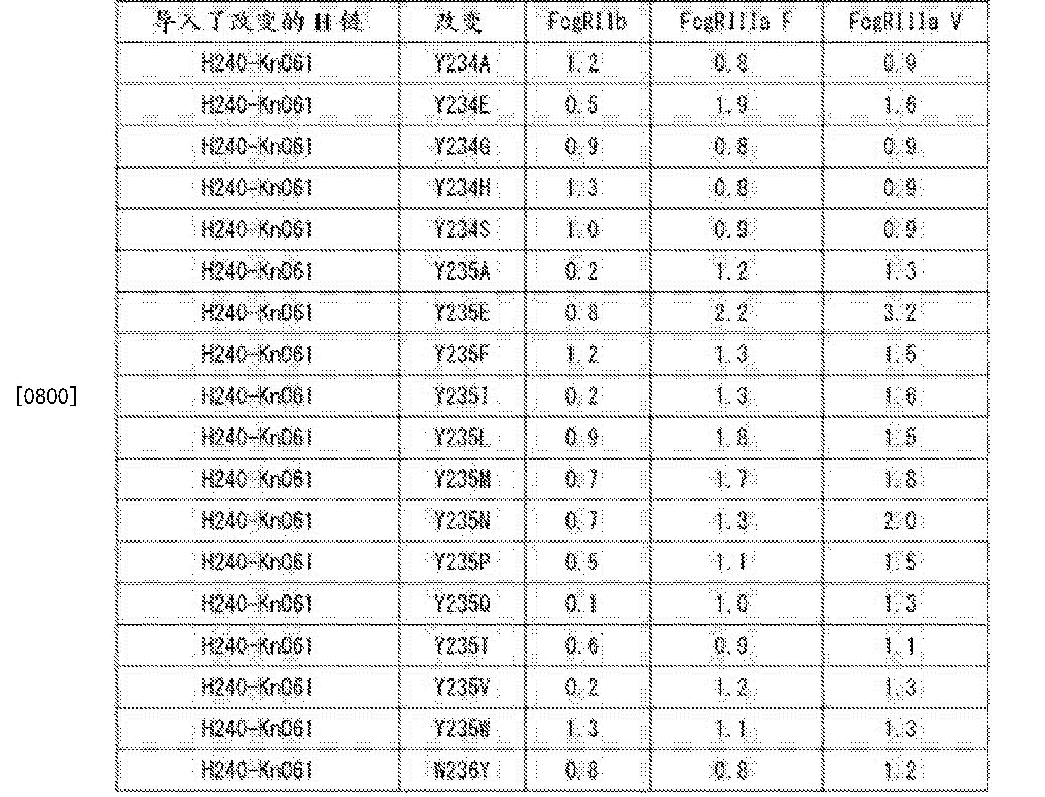 Figure CN105102618BD01511