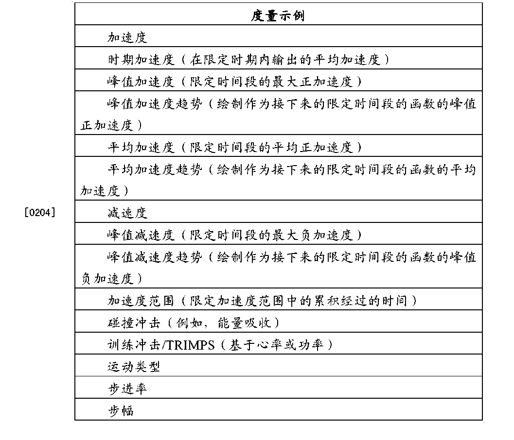 Figure CN102728047BD00281