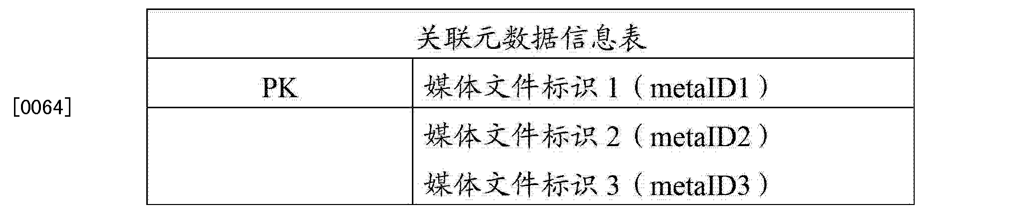 Figure CN103902551AD00072