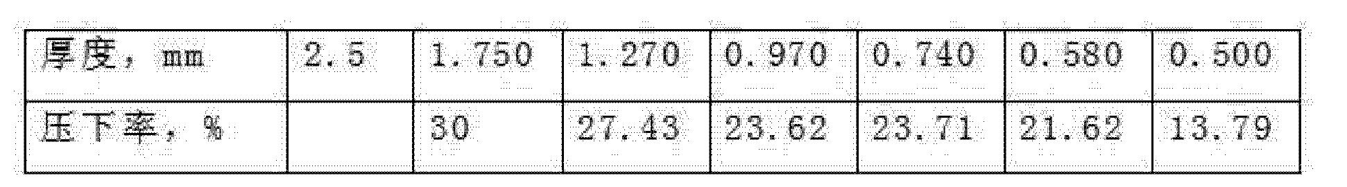 Figure CN103468907BD00082