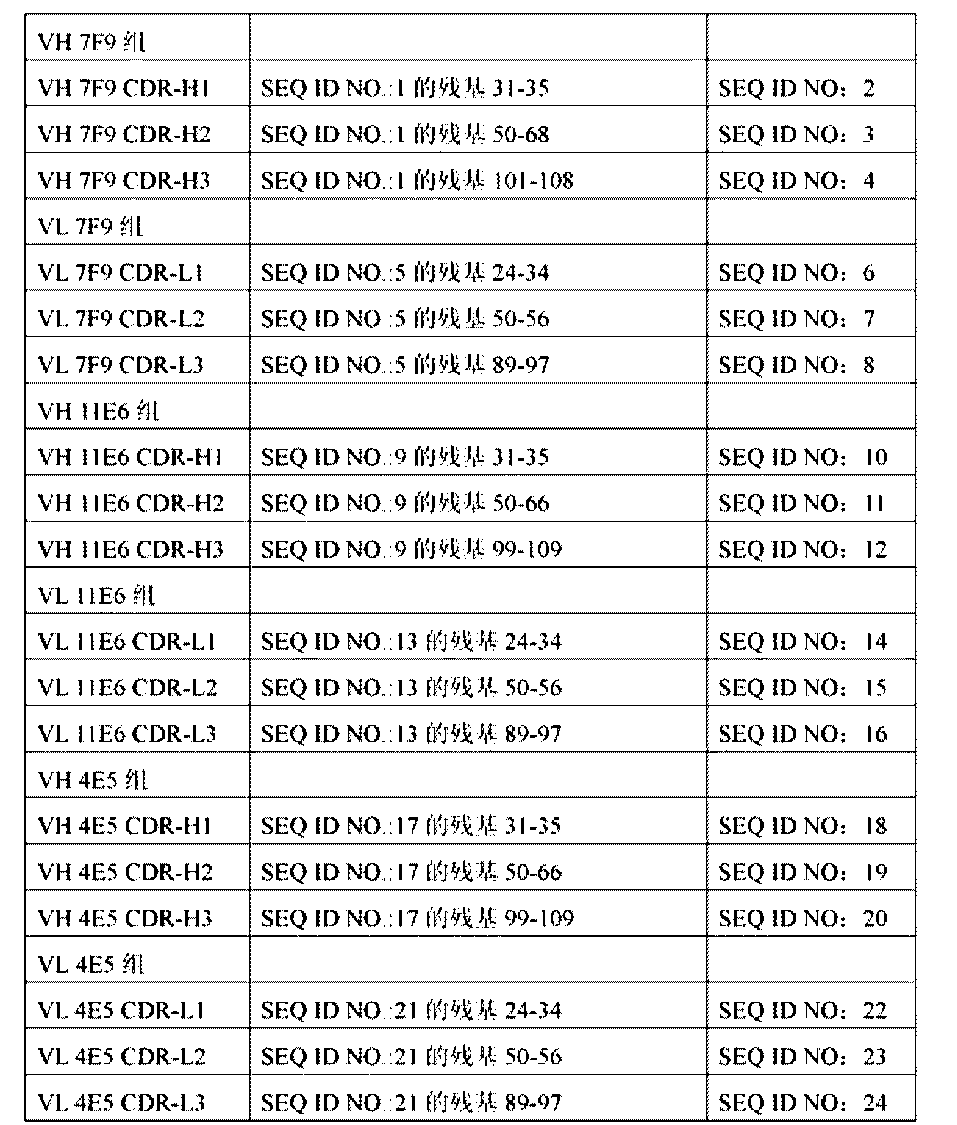 Figure CN104558178AD00251