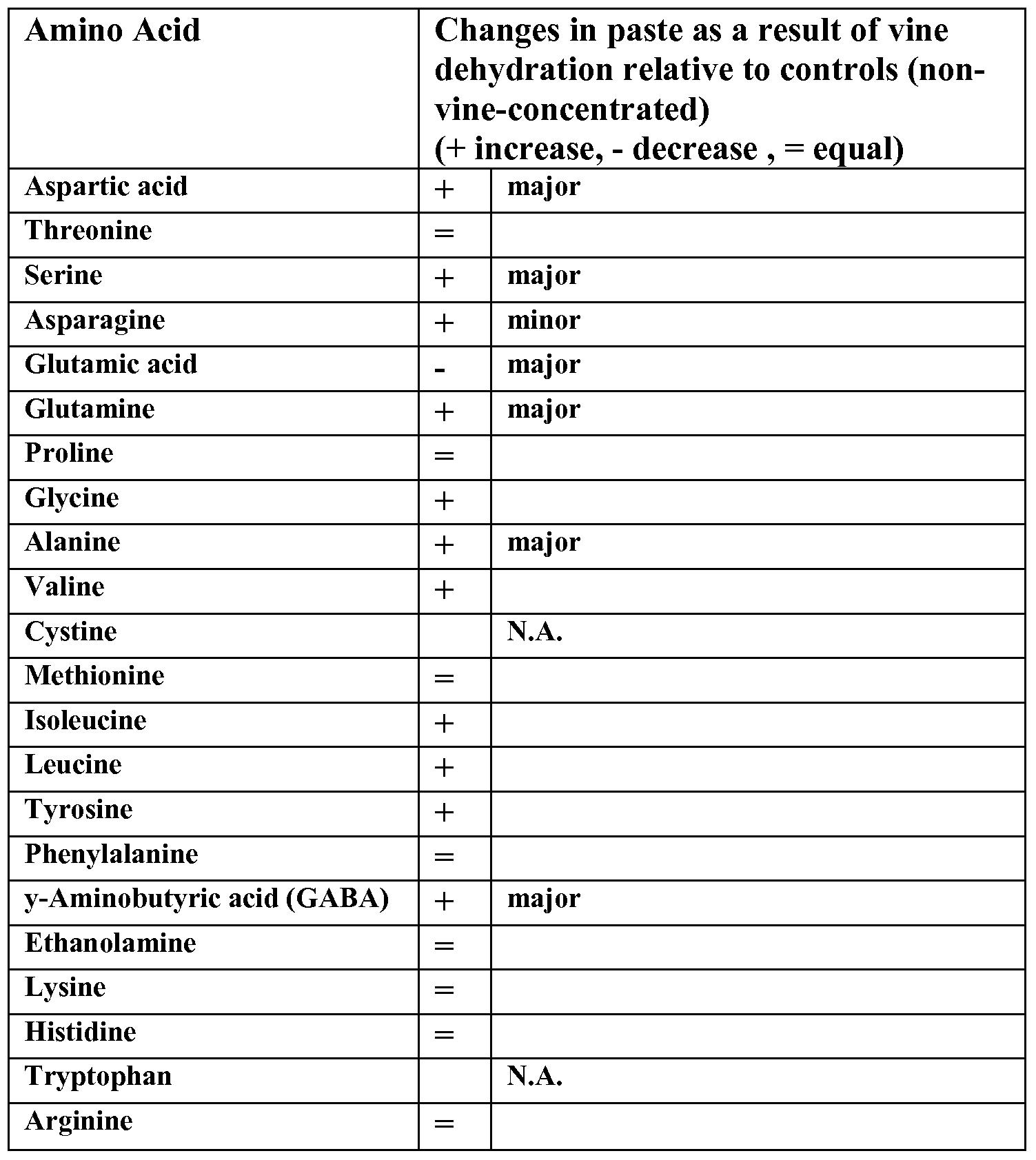 WO2008119618A1 - Process of producing tomato paste - Google Patents