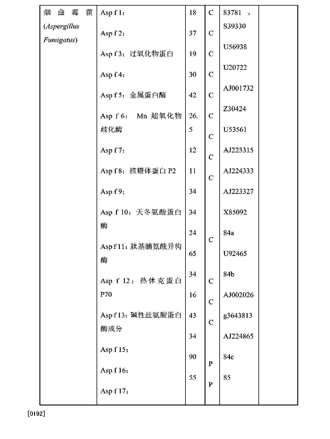 Figure CN105188741AD00521
