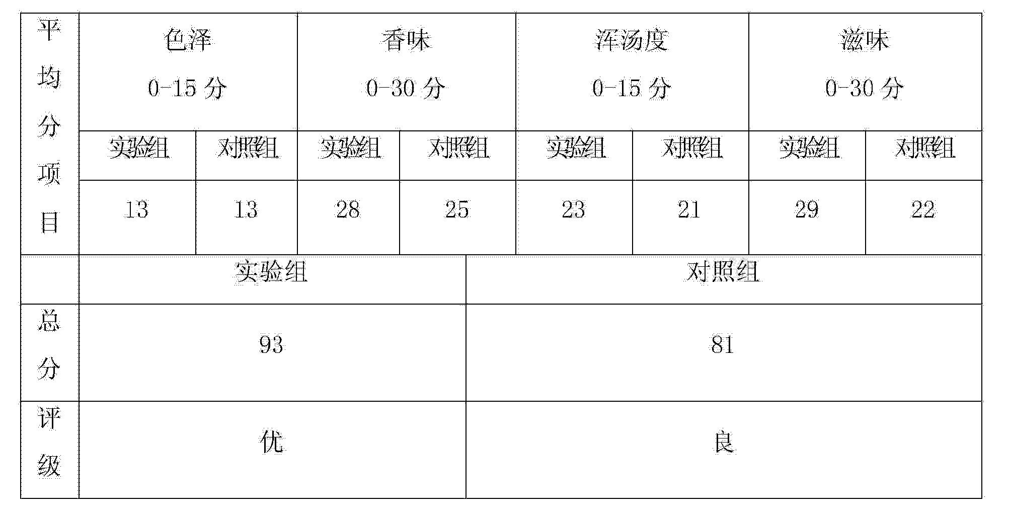 Figure CN103719791BD00181