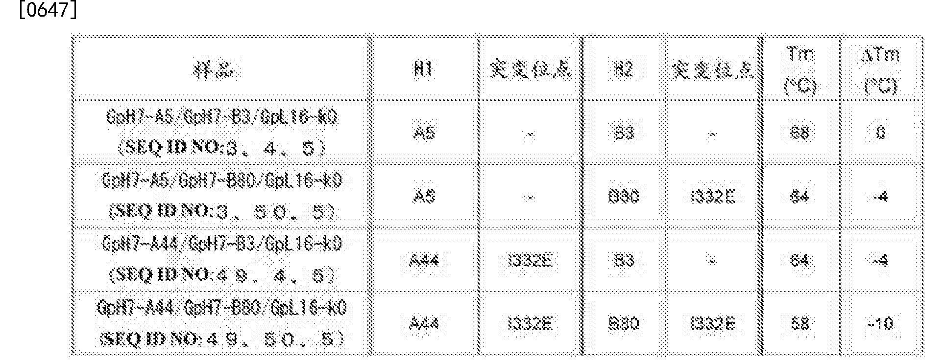 Figure CN105102618BD01161