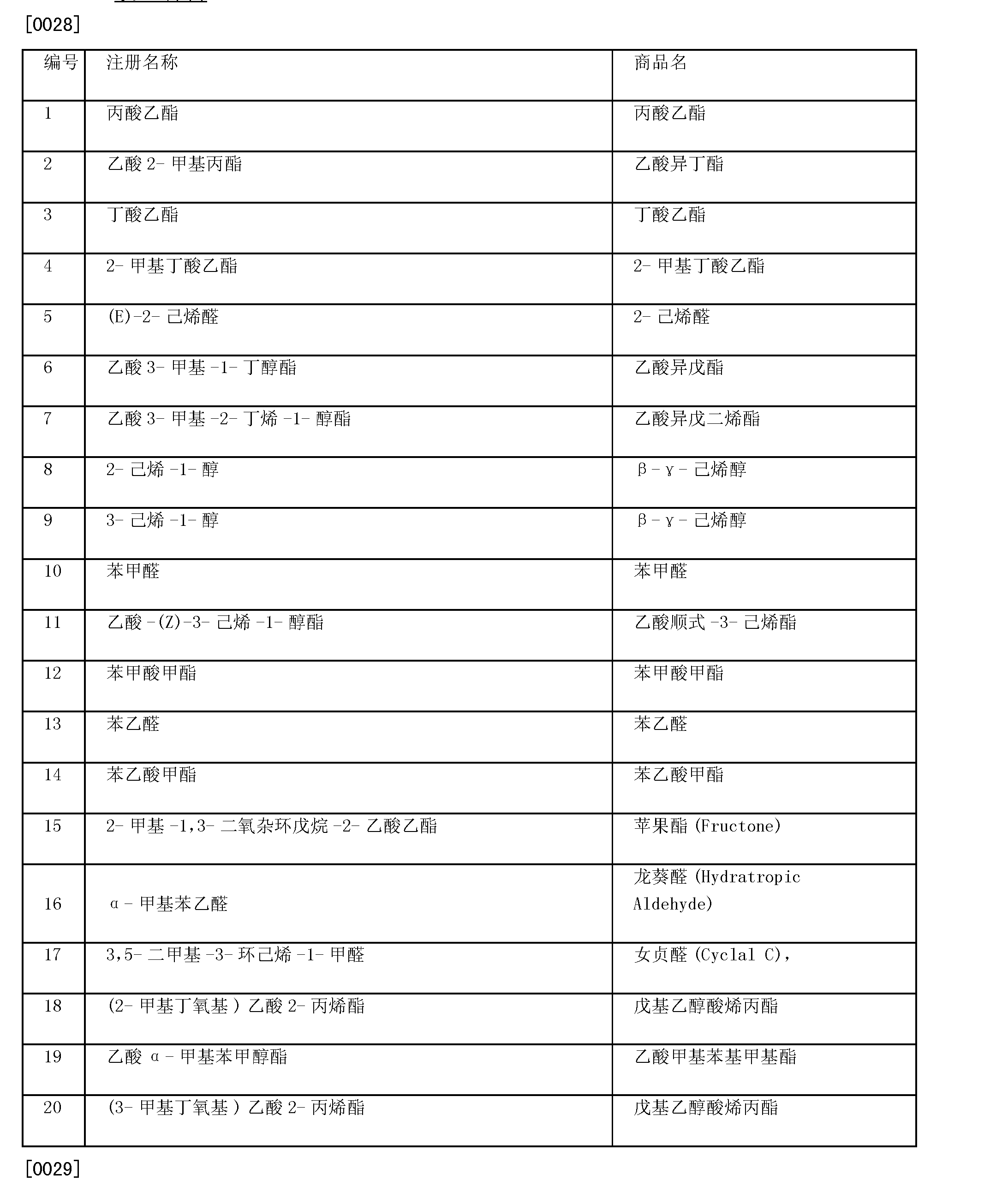 Figure CN101611129BD00061