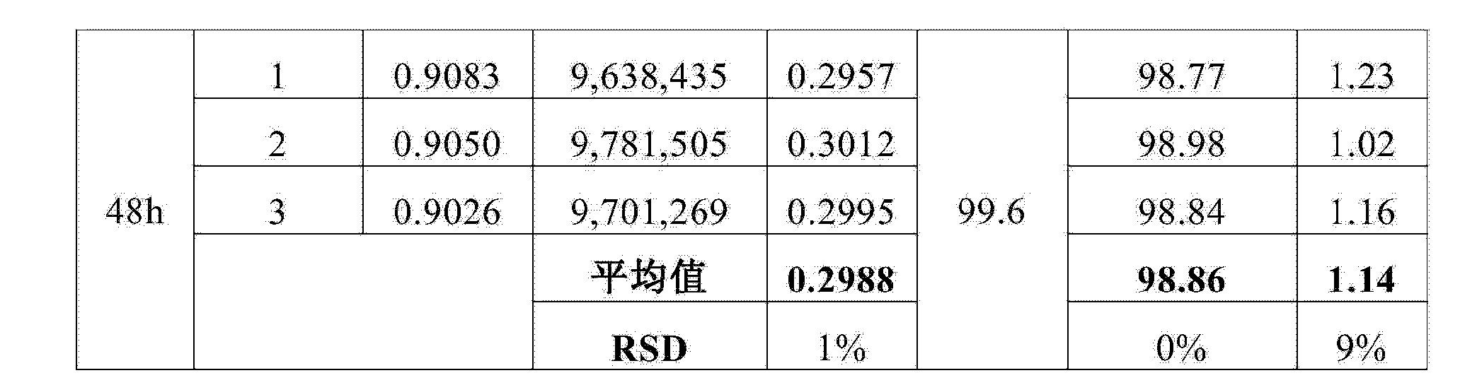 Figure CN104703624AD00491