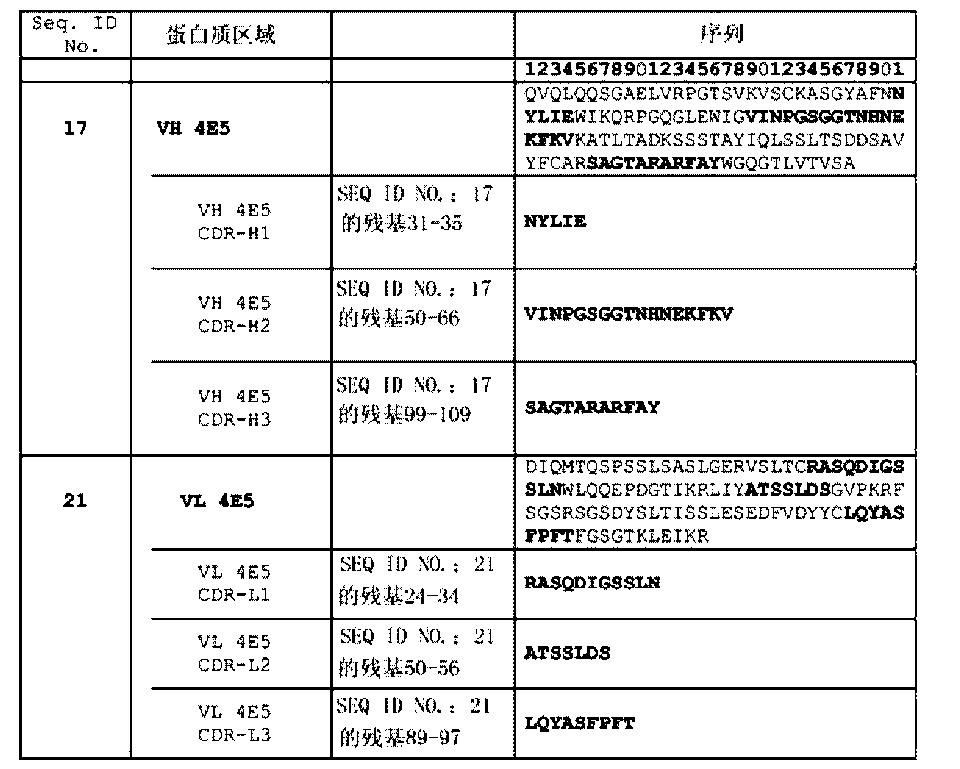 Figure CN104558178AD00401