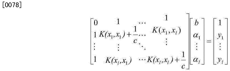 Figure CN105301985AD00087