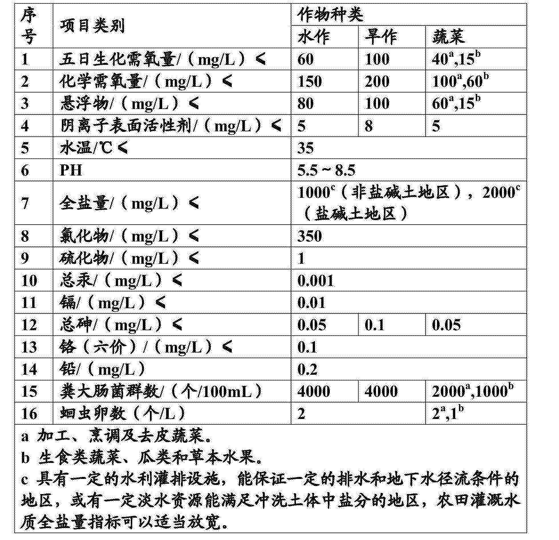 Figure CN204981491UD00091