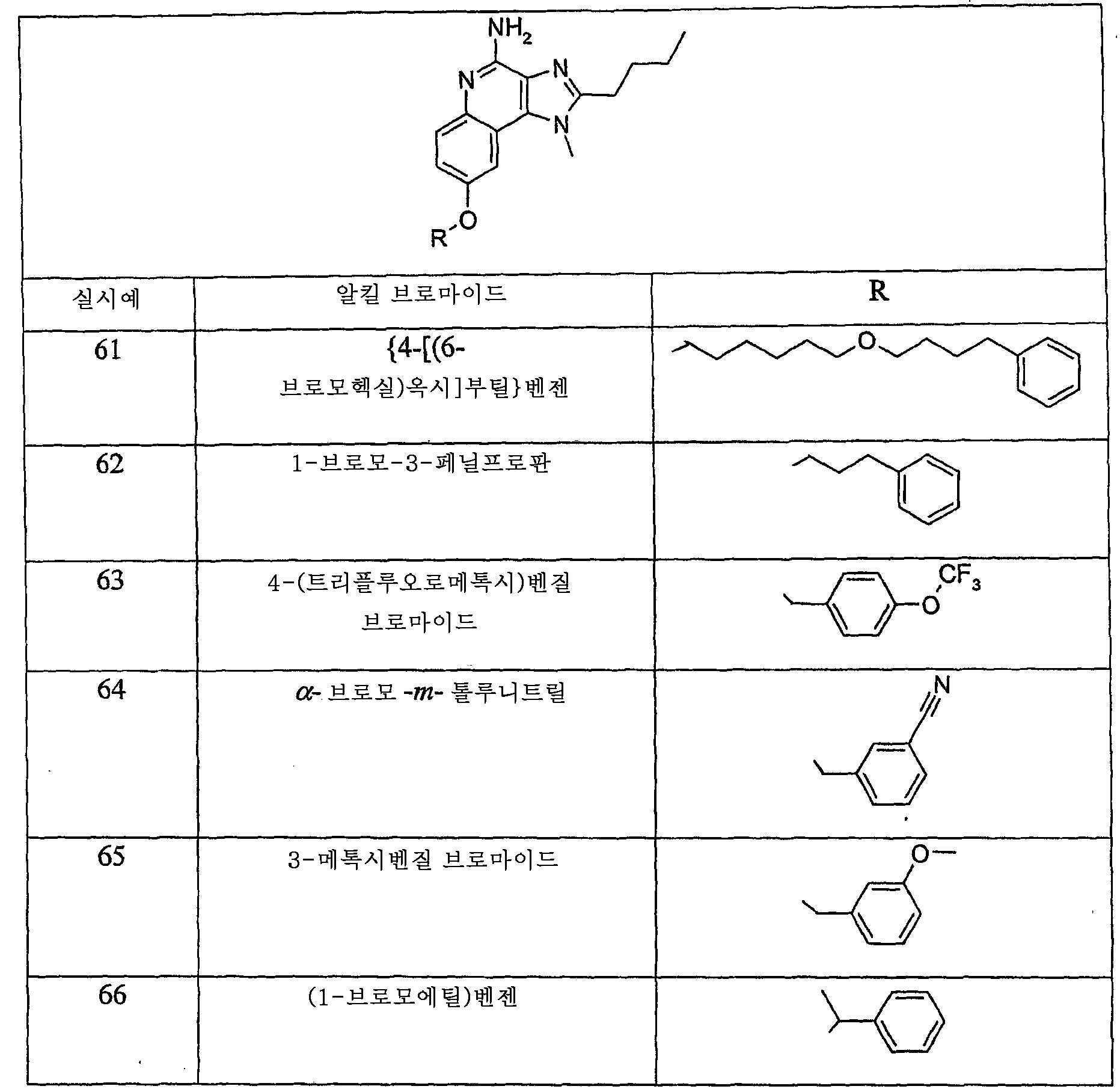 Figure 112006013759285-pct00210