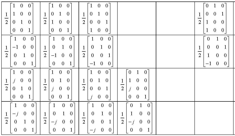 Figure 112010009825391-pat00911