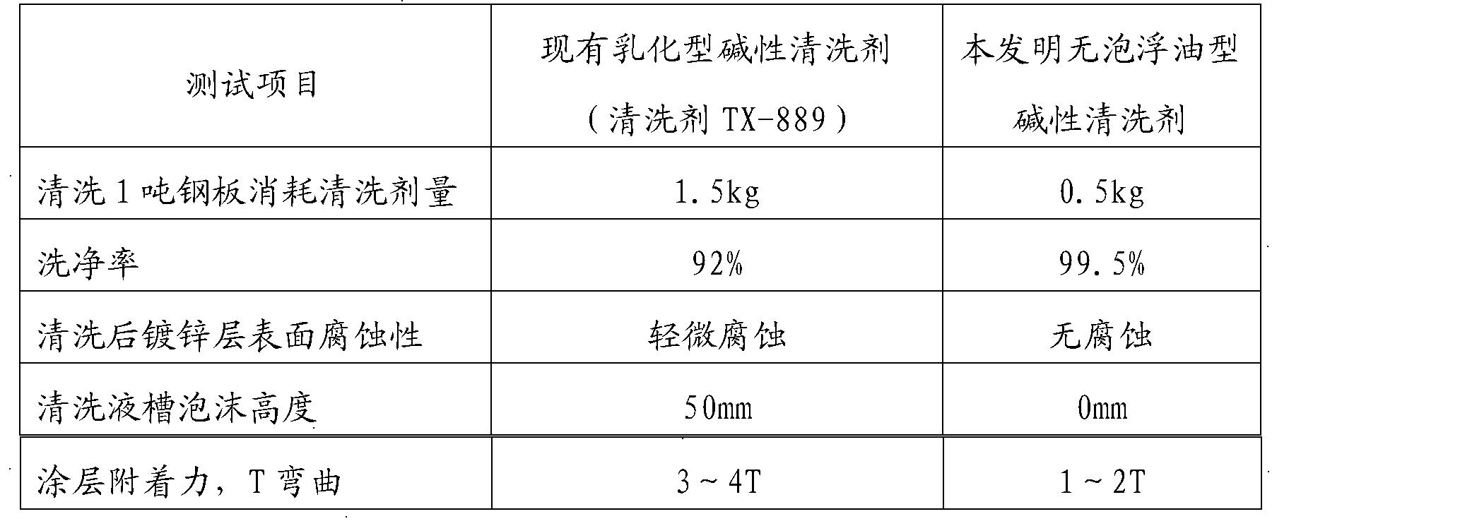 Figure CN102220592AD00061