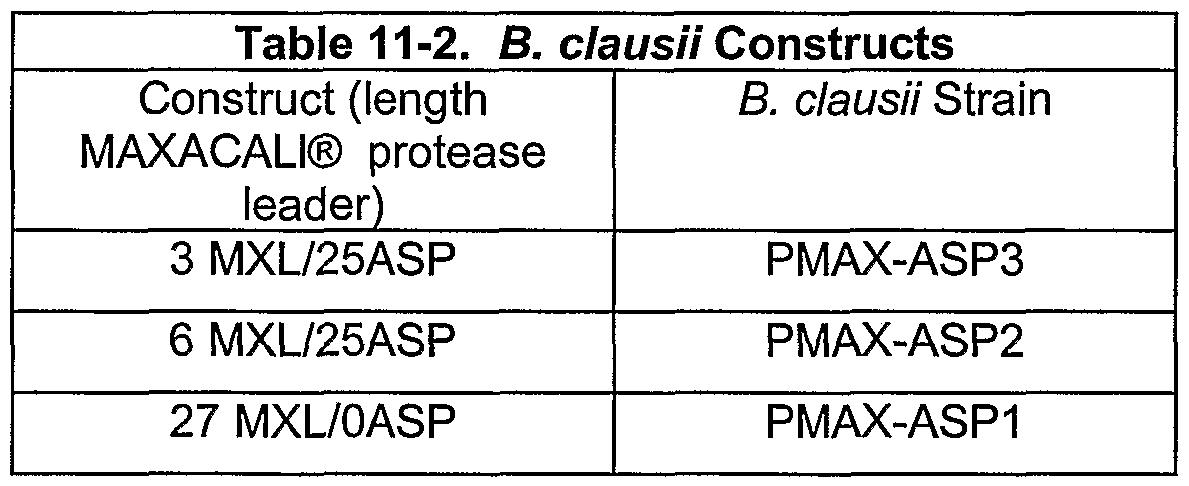 Figure imgf000161_0001
