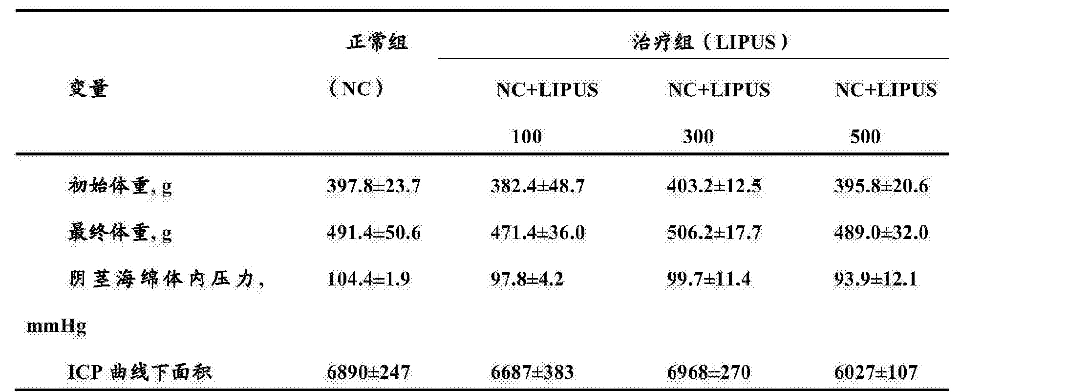 Figure CN105726190AD00161