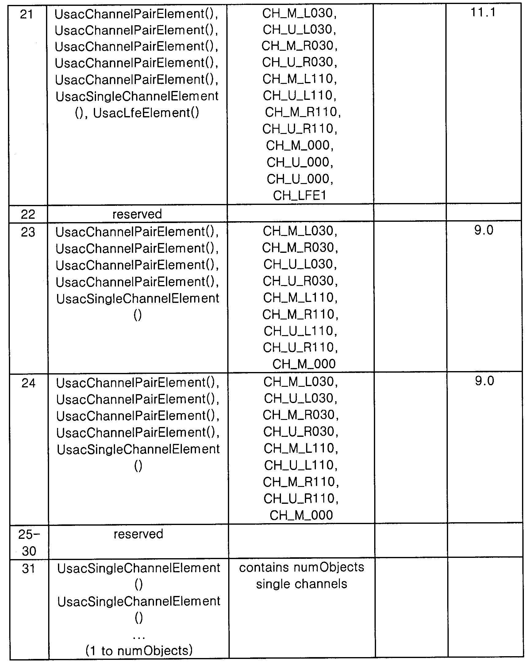 Figure PCTKR2014000443-appb-I000024