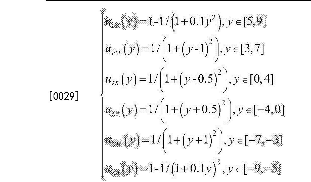 Figure CN105082488AD00071