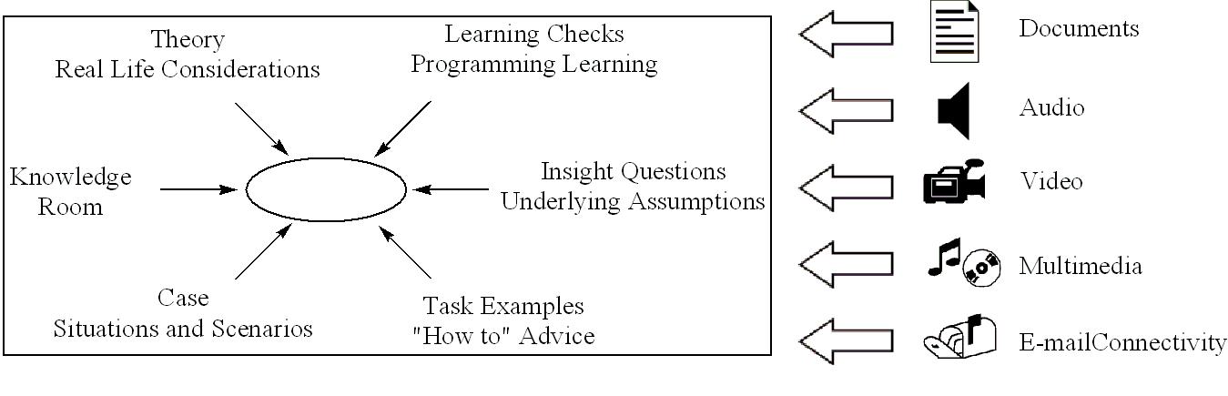 Figure US20020049750A1-20020425-C00003