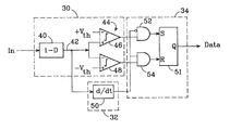 US20030198302A1 - DC-tolerant bit slicer and method - Google