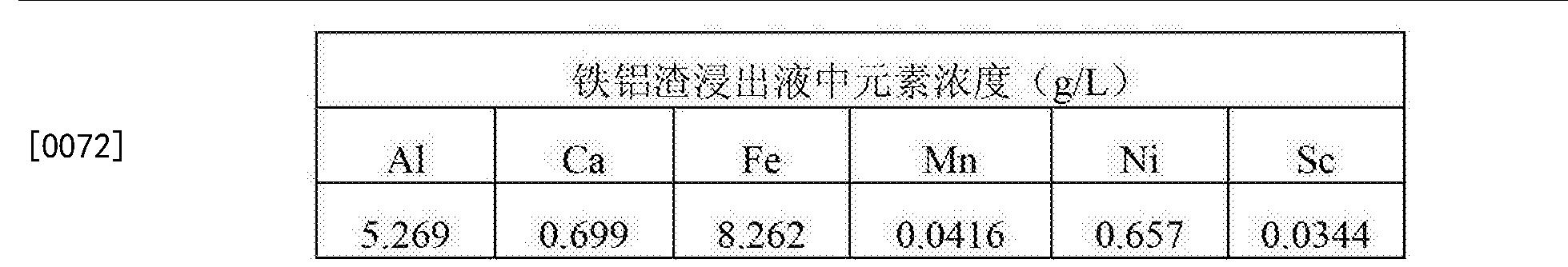 Figure CN103468980BD00101