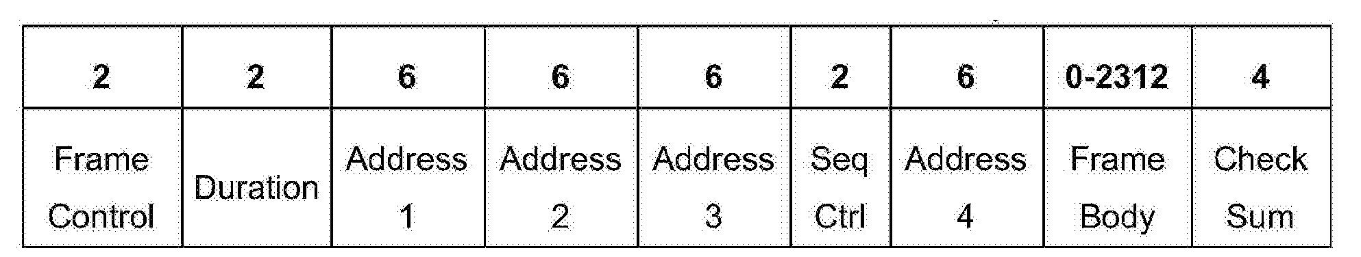 Figure CN105120012AD00081