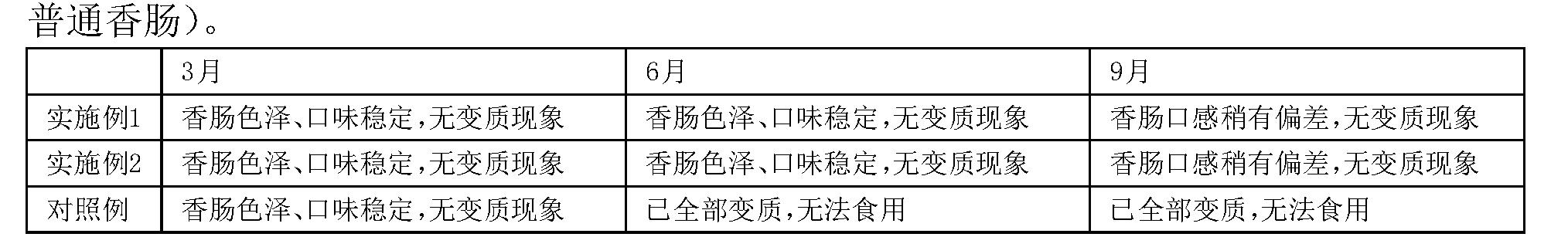 Figure CN105982233AD00062