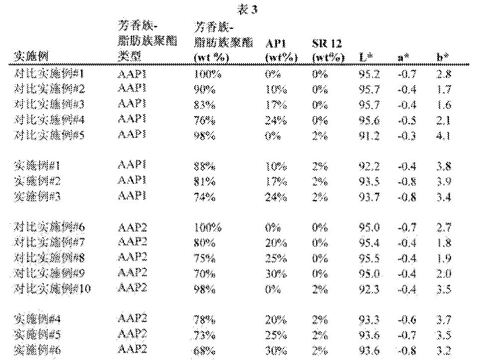 Figure CN103282435BD00431