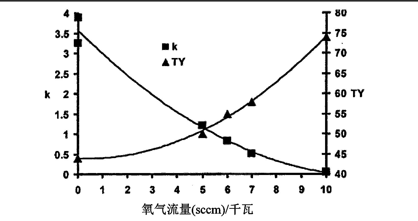 Figure CN101925552BD00101