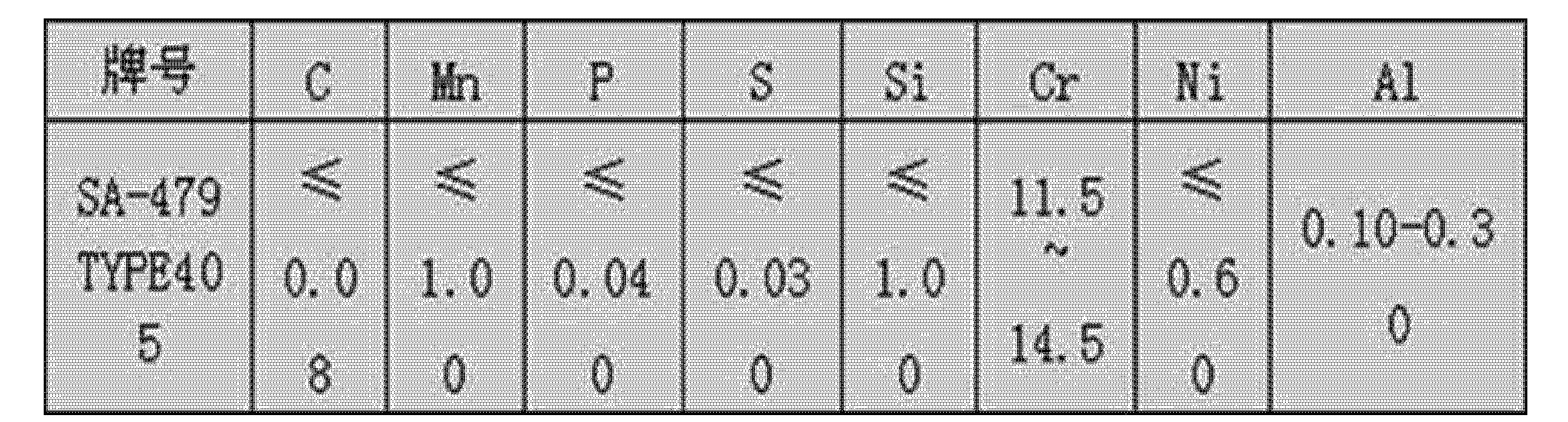 Figure CN103921079AD00104