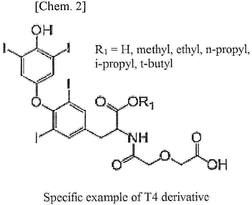 Ep2573561a1 Thyroxine Immunoassay Using Fluorescent Particles Google Patents