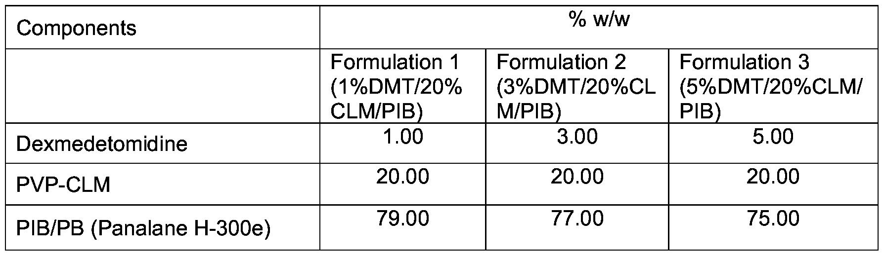 dmt20 solid concept