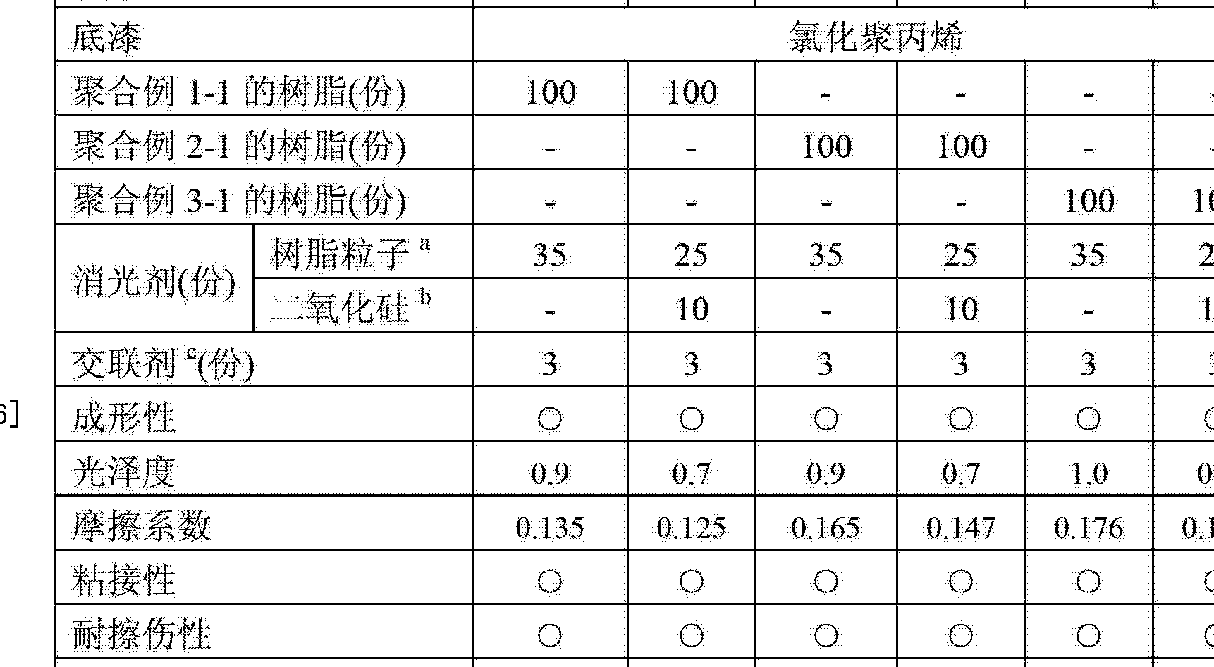 Figure CN102666655AD00341