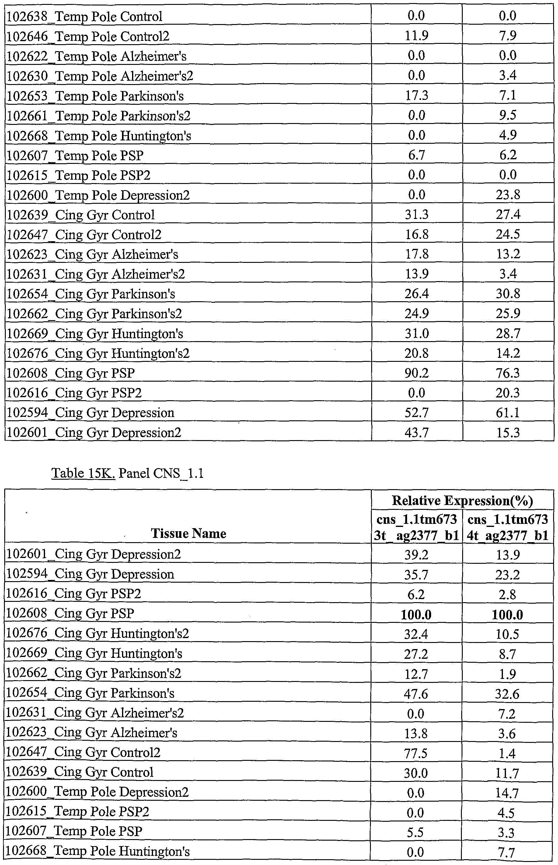 9b2b54f49 WO2002040539A2 - Gpcr-like protein and nucleic acids encoding same ...