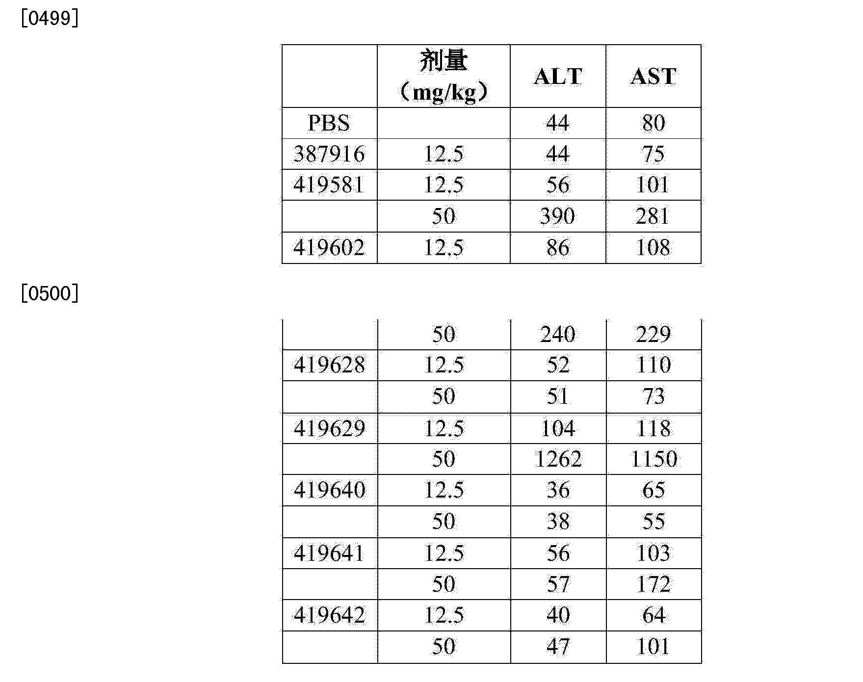 Figure CN104894129AD00562