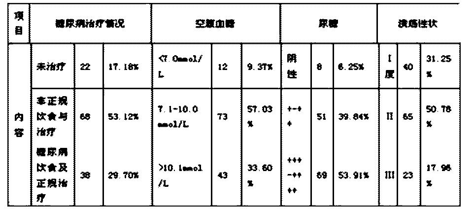 Figure CN104474268AD00081
