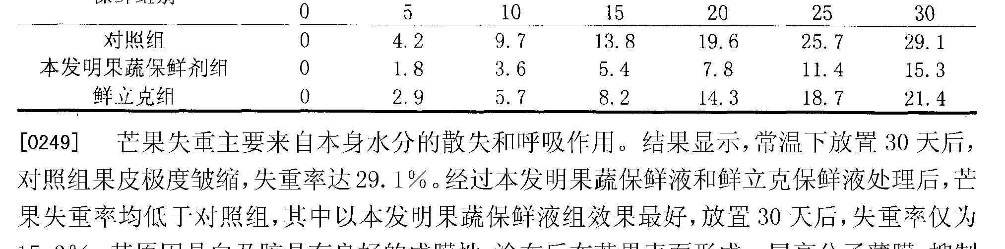Figure CN102150704BD00201