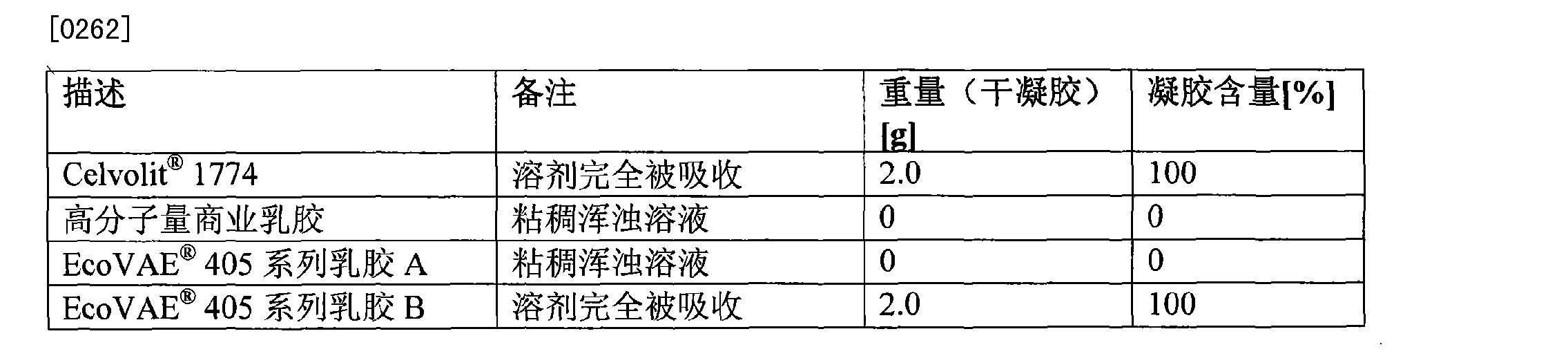 Figure CN101665647BD00241