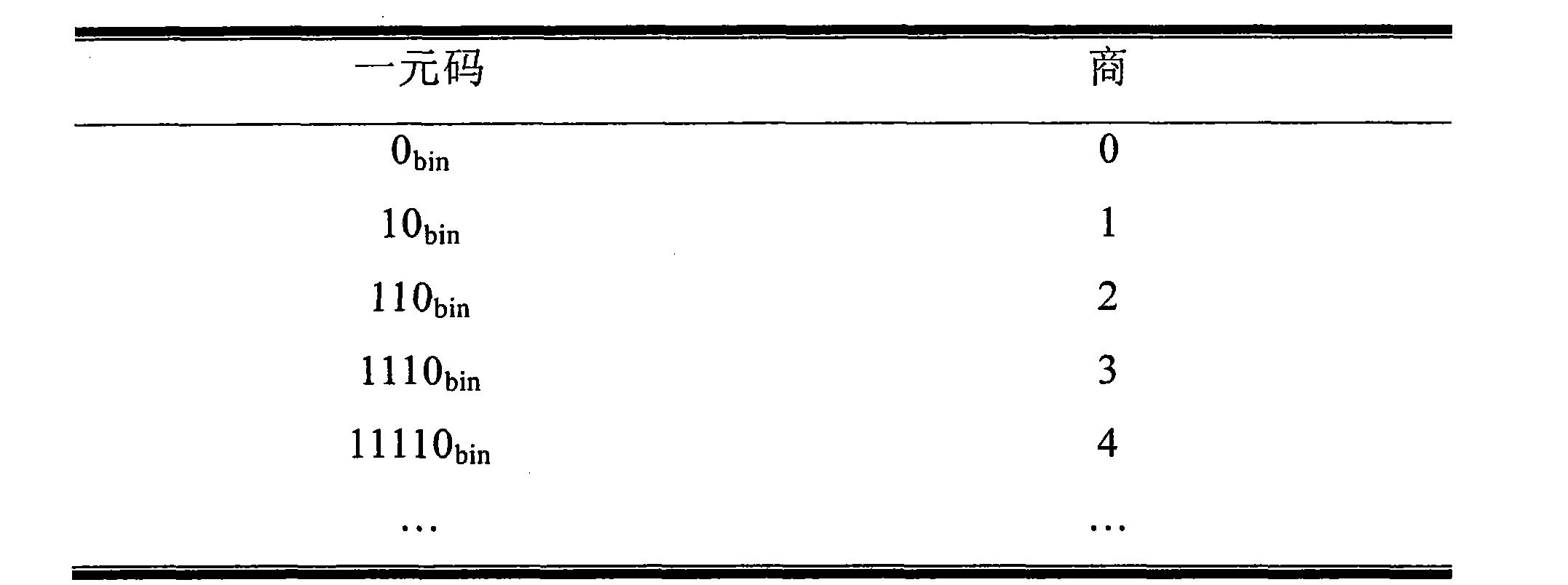 Figure CN101919254BD00171