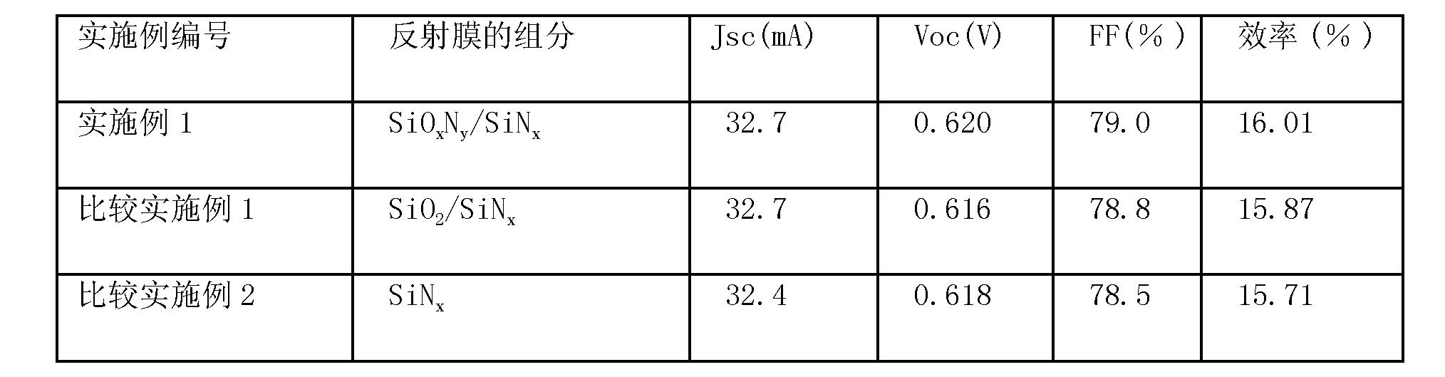Figure CN101305472BD00061